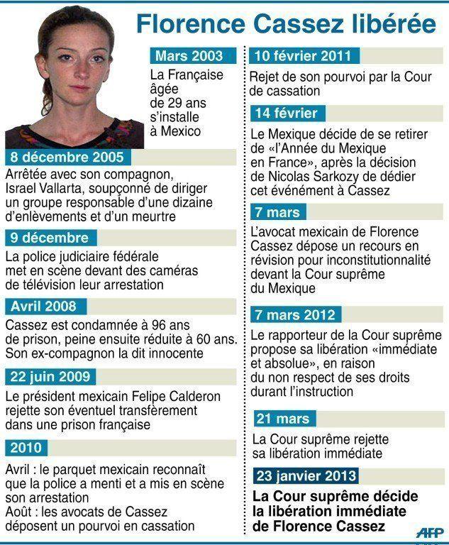 chronologie-de-l-affaire-florence-cassez.jpeg
