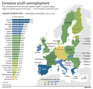 Eurozone-Youth-Unemployment-May-28-2013-600x572