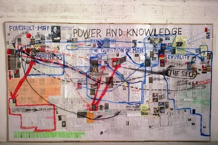 Foucault_map