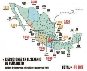 Ayotzi Esecuzioni governo Peña