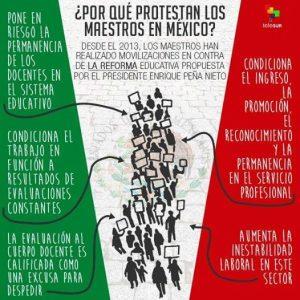 CNTE por que protesta